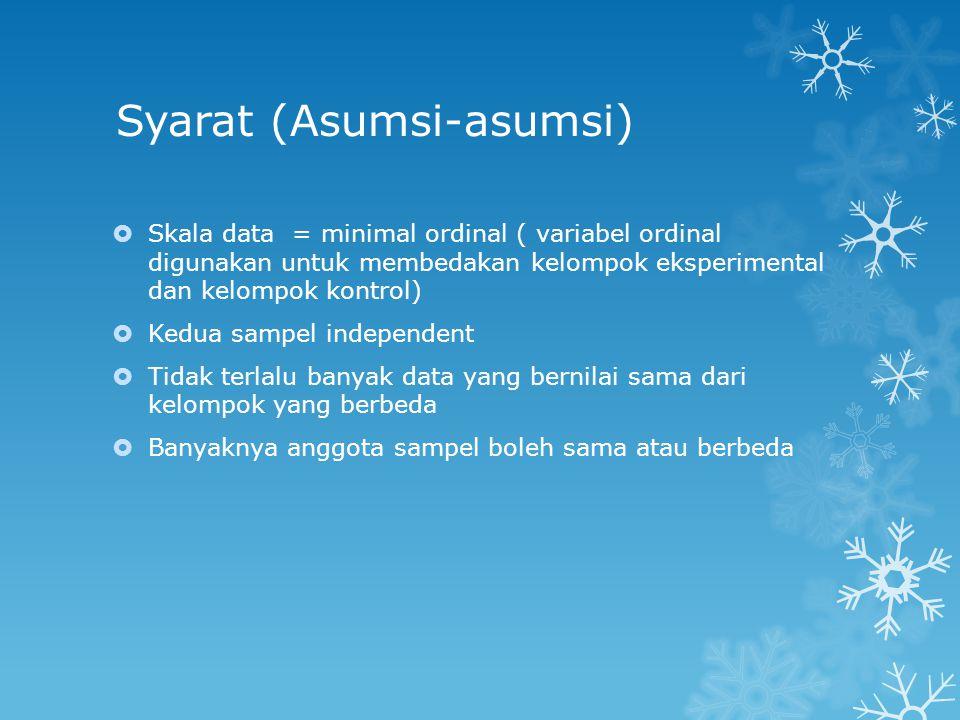 Syarat (Asumsi-asumsi)