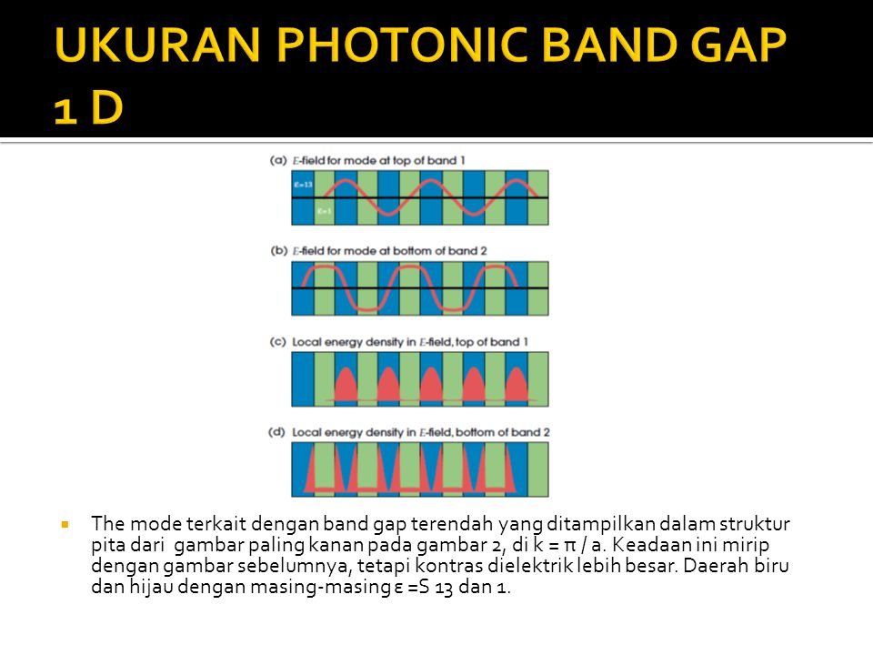 UKURAN PHOTONIC BAND GAP 1 D