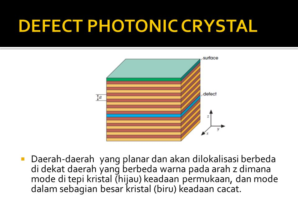 DEFECT PHOTONIC CRYSTAL