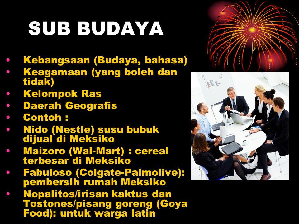 SUB BUDAYA Kebangsaan (Budaya, bahasa)