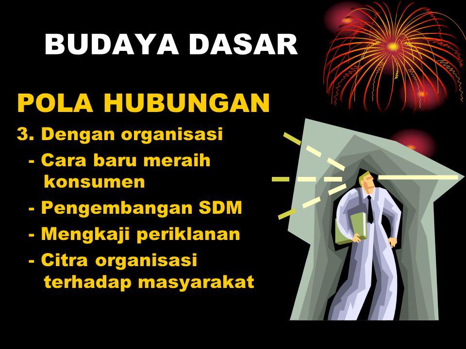 BUDAYA DASAR POLA HUBUNGAN 3. Dengan organisasi