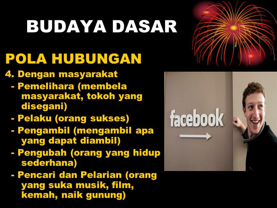 BUDAYA DASAR POLA HUBUNGAN 4. Dengan masyarakat