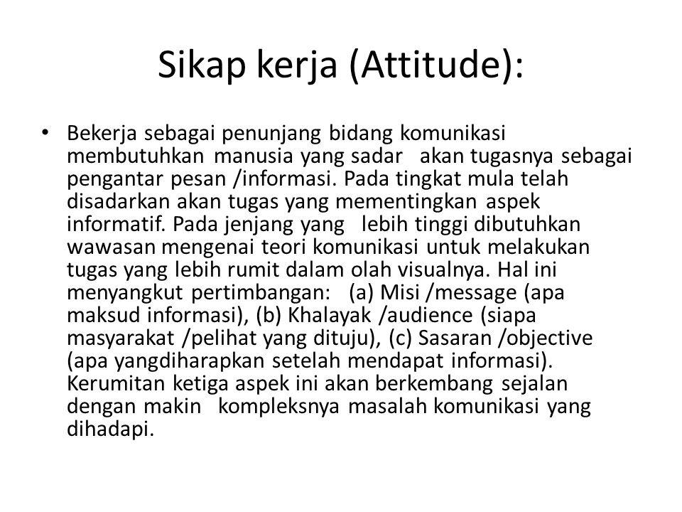Sikap kerja (Attitude):