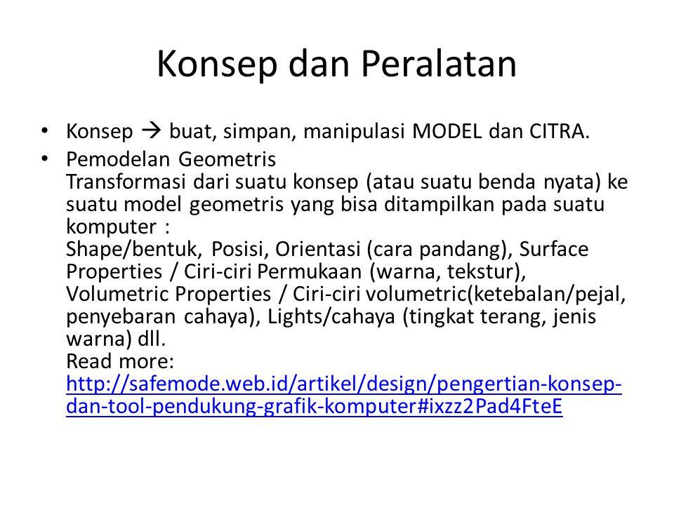 Konsep dan Peralatan Konsep  buat, simpan, manipulasi MODEL dan CITRA.