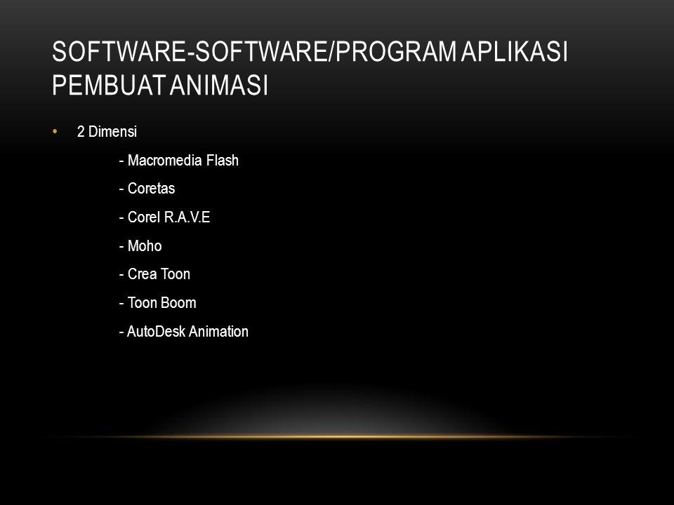 Software-software/program aplikasi pembuat animasi