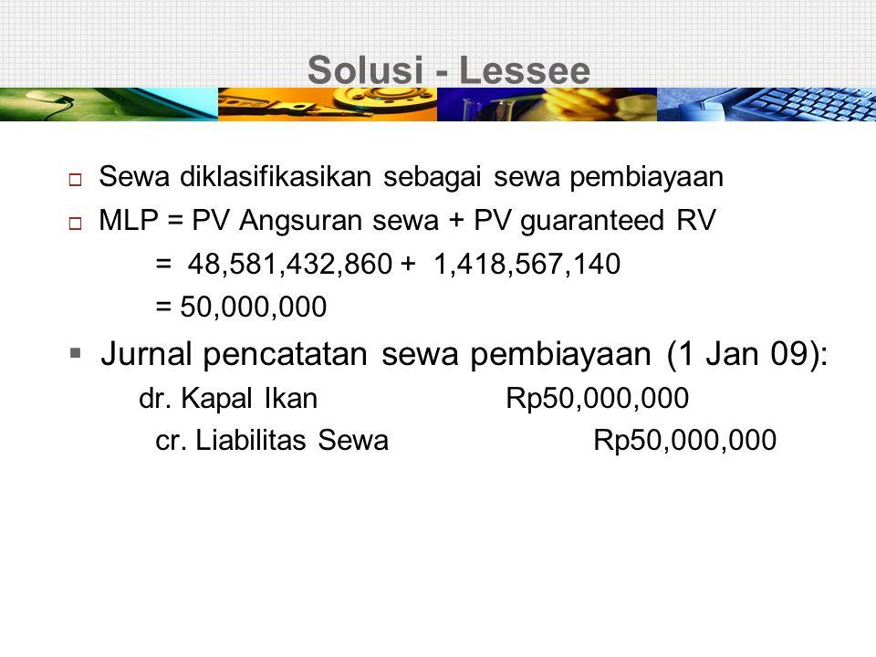 Solusi - Lessee Jurnal pencatatan sewa pembiayaan (1 Jan 09):
