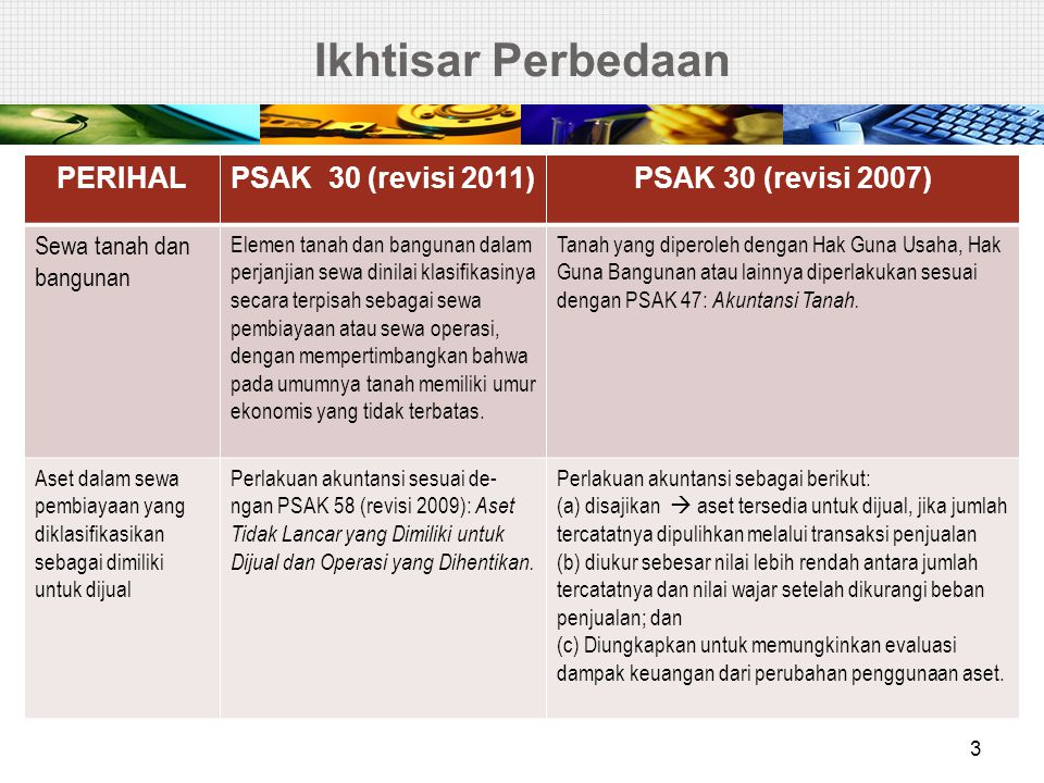 Ikhtisar Perbedaan PERIHAL PSAK 30 (revisi 2011) PSAK 30 (revisi 2007)