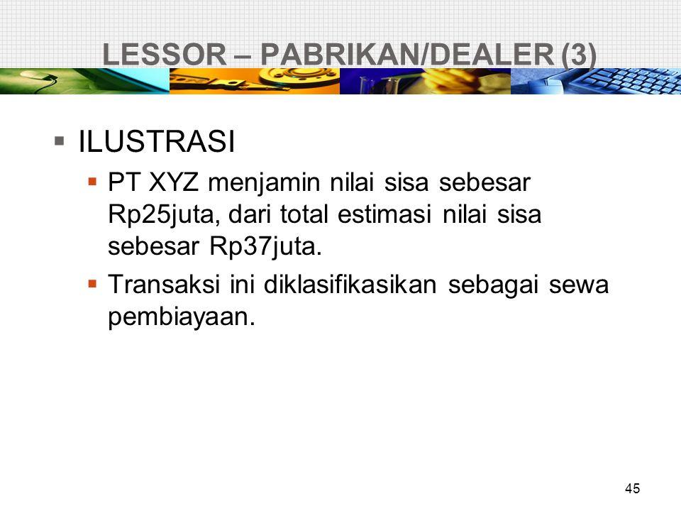 LESSOR – PABRIKAN/DEALER (3)