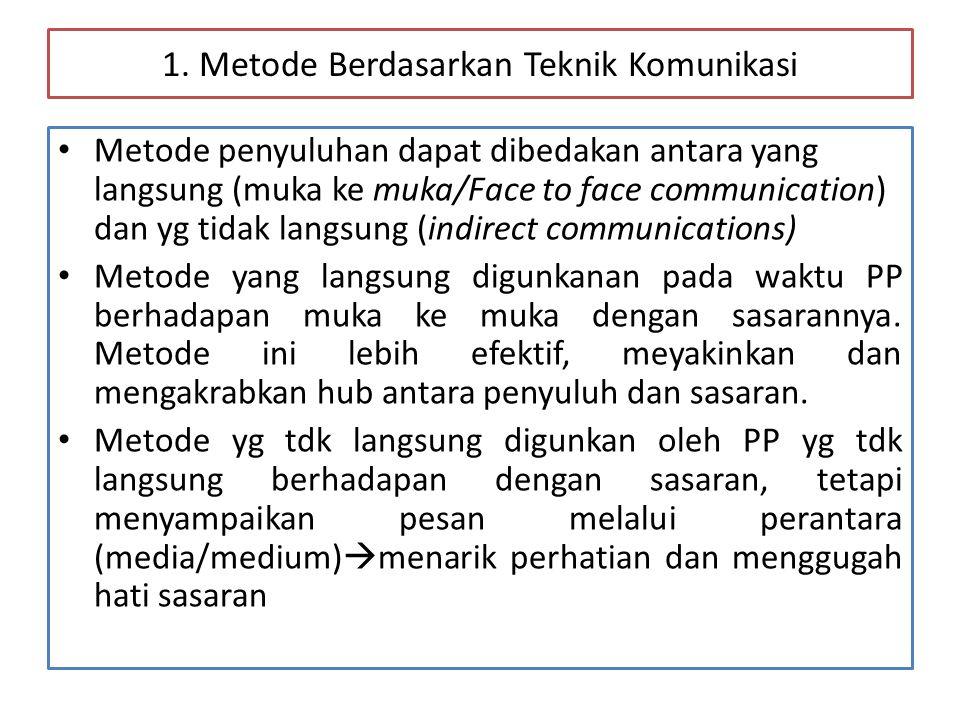 1. Metode Berdasarkan Teknik Komunikasi