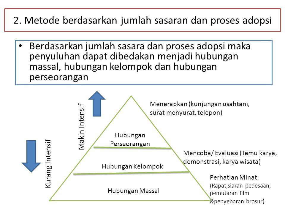 2. Metode berdasarkan jumlah sasaran dan proses adopsi