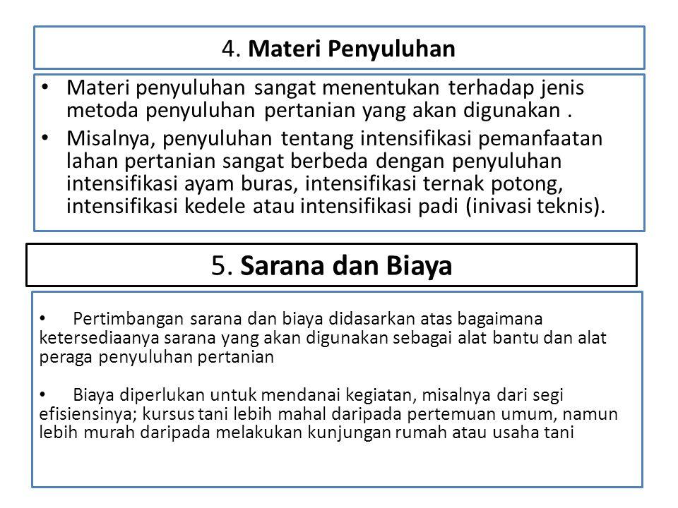 4. Materi Penyuluhan 5. Sarana dan Biaya