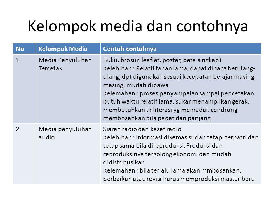 Kelompok media dan contohnya