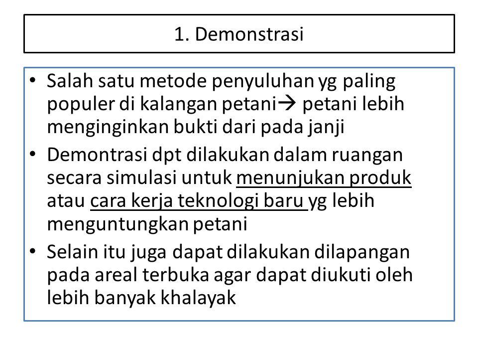 1. Demonstrasi Salah satu metode penyuluhan yg paling populer di kalangan petani petani lebih menginginkan bukti dari pada janji.