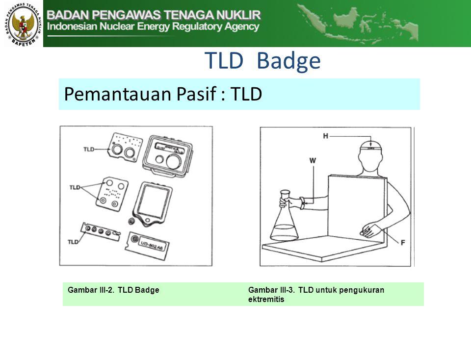 TLD Badge Pemantauan Pasif : TLD Gambar III-2. TLD Badge