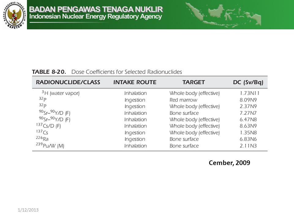 Cember, 2009 1/12/2013