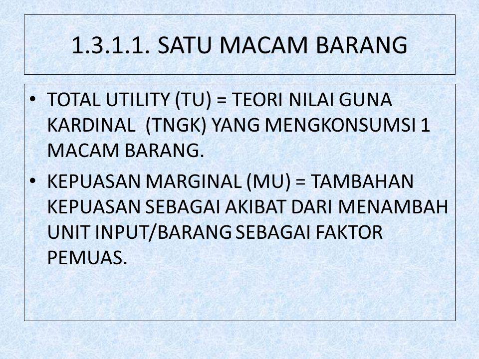 1.3.1.1. SATU MACAM BARANG TOTAL UTILITY (TU) = TEORI NILAI GUNA KARDINAL (TNGK) YANG MENGKONSUMSI 1 MACAM BARANG.