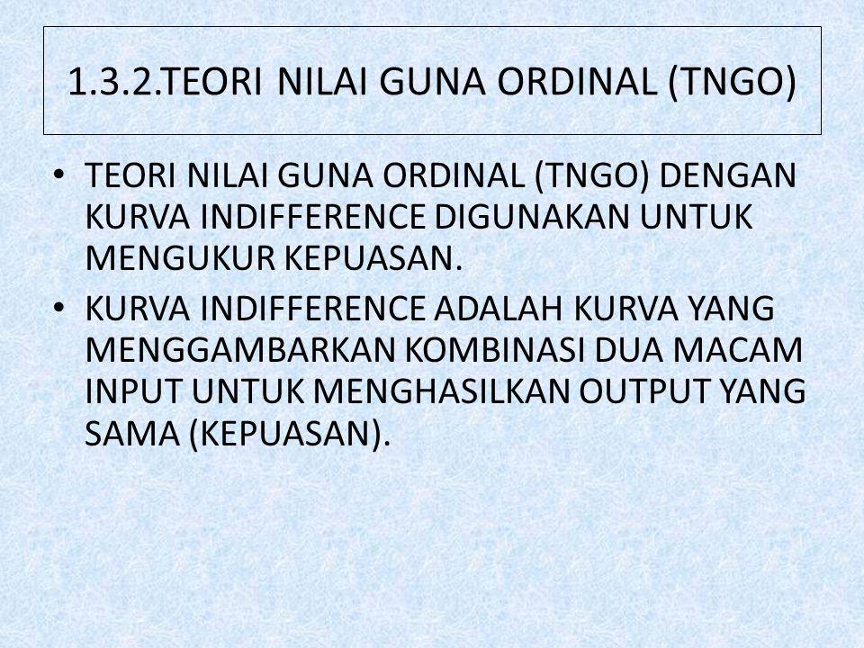 1.3.2.TEORI NILAI GUNA ORDINAL (TNGO)