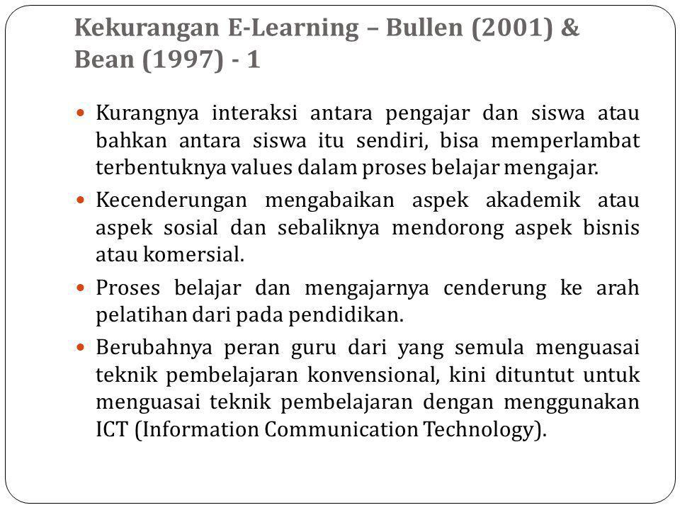Kekurangan E-Learning – Bullen (2001) & Bean (1997) - 1