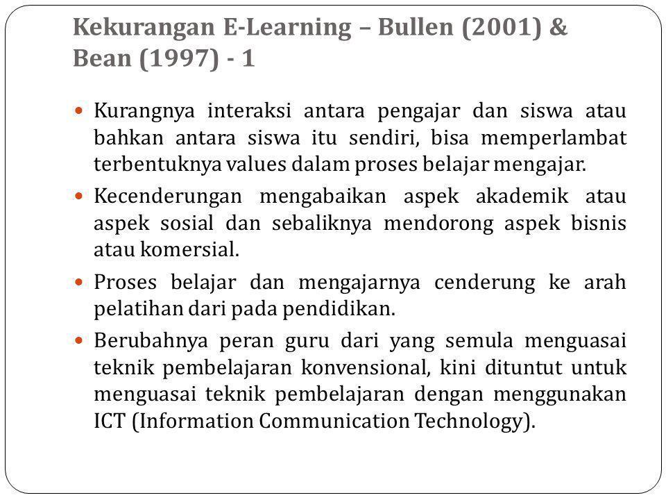 Kekurangan E-Learning – Bullen (2001) & Bean (1997) - 1