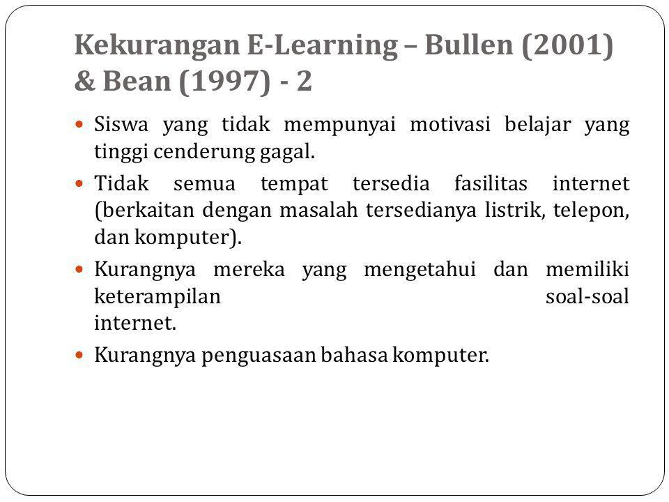 Kekurangan E-Learning – Bullen (2001) & Bean (1997) - 2