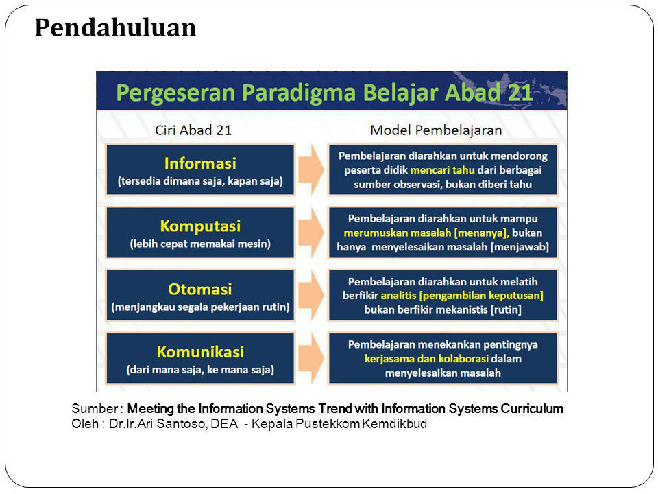 Pendahuluan Sumber : Meeting the Information Systems Trend with Information Systems Curriculum.