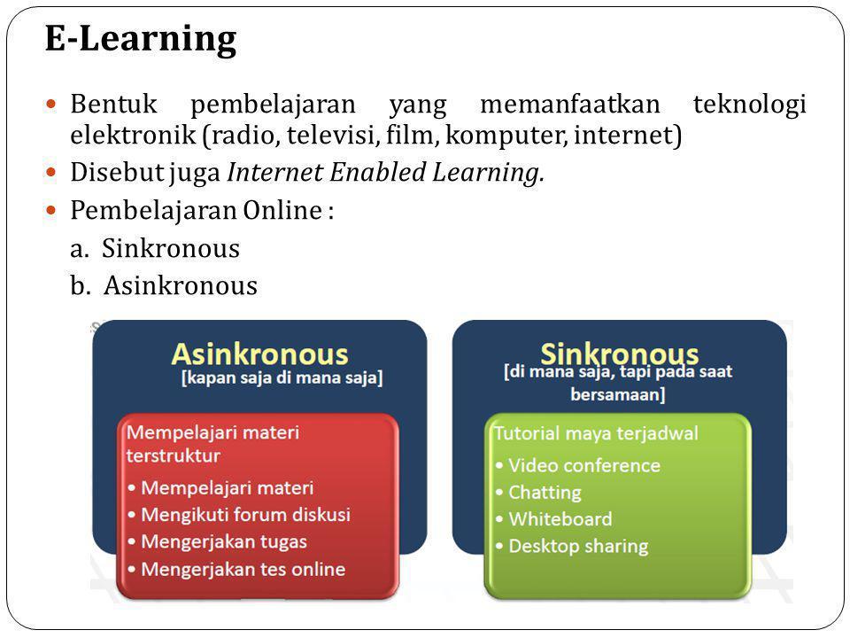 E-Learning Bentuk pembelajaran yang memanfaatkan teknologi elektronik (radio, televisi, film, komputer, internet)