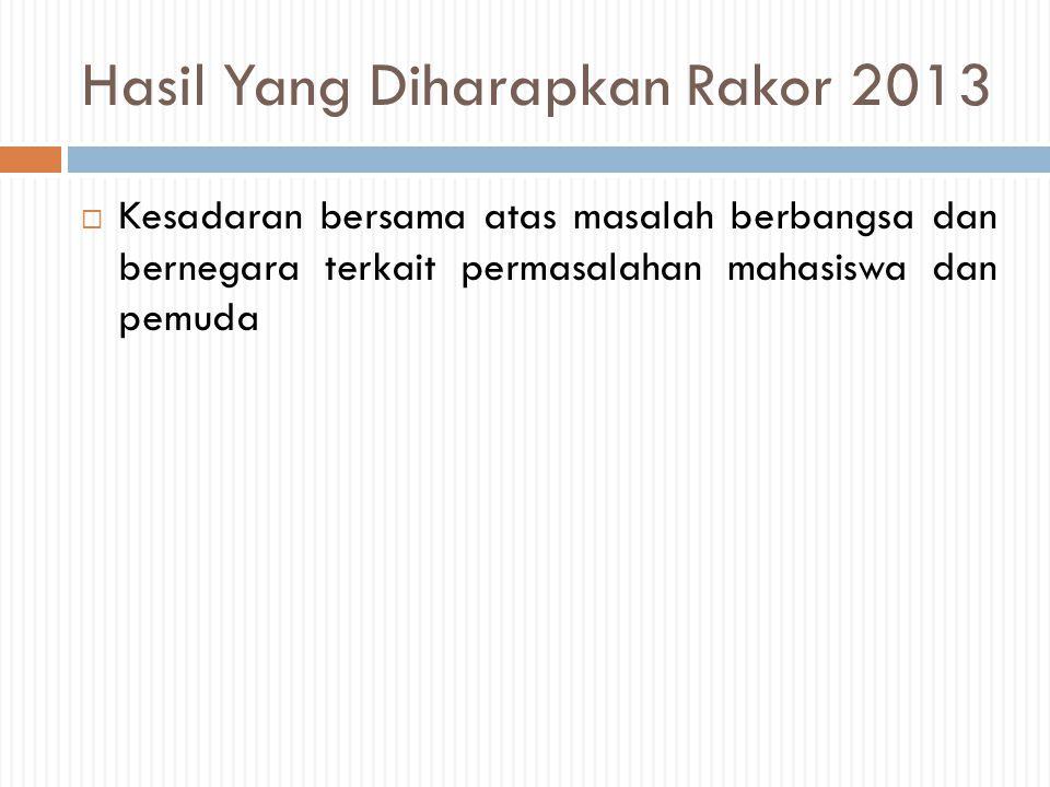 Hasil Yang Diharapkan Rakor 2013