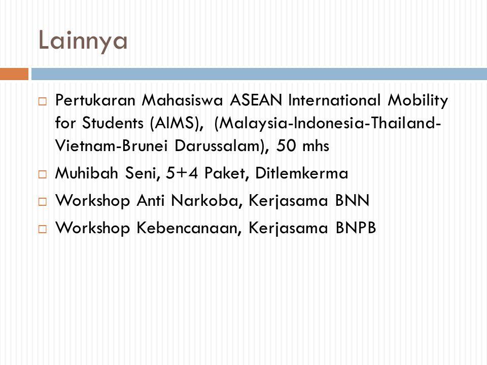 Lainnya Pertukaran Mahasiswa ASEAN International Mobility for Students (AIMS), (Malaysia-Indonesia-Thailand- Vietnam-Brunei Darussalam), 50 mhs.