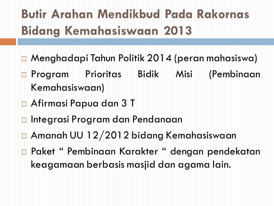 Butir Arahan Mendikbud Pada Rakornas Bidang Kemahasiswaan 2013