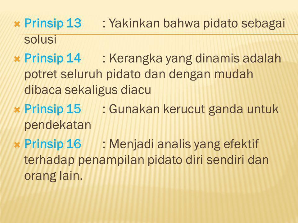 Prinsip 13 : Yakinkan bahwa pidato sebagai solusi