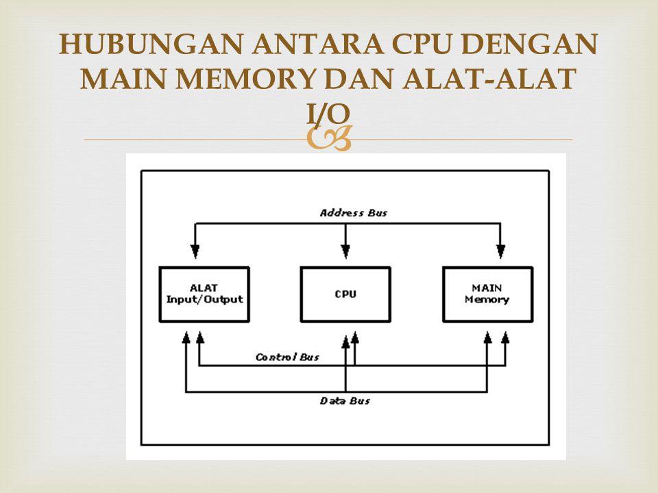 HUBUNGAN ANTARA CPU DENGAN MAIN MEMORY DAN ALAT-ALAT I/O
