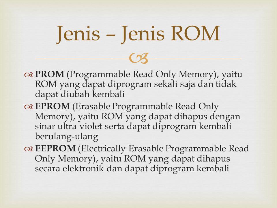 Jenis – Jenis ROM PROM (Programmable Read Only Memory), yaitu ROM yang dapat diprogram sekali saja dan tidak dapat diubah kembali.