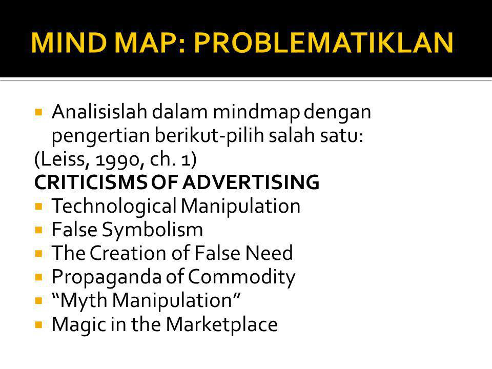 MIND MAP: PROBLEMATIKLAN
