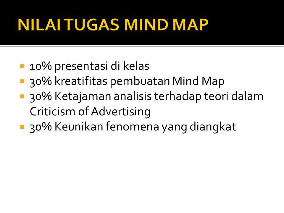 NILAI TUGAS MIND MAP 10% presentasi di kelas