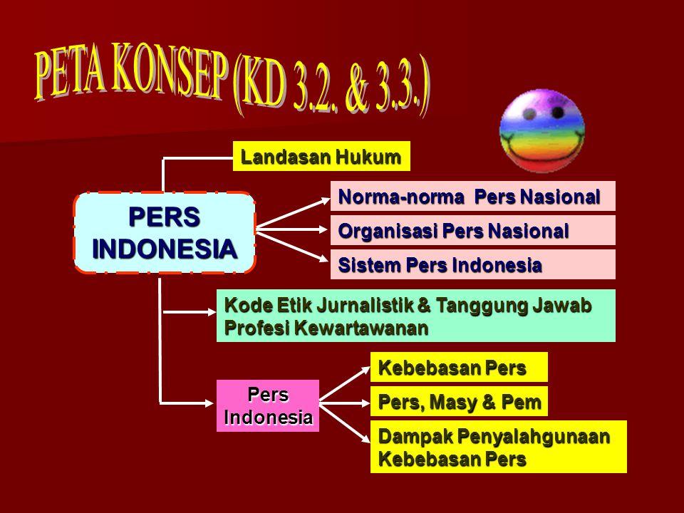 PETA KONSEP (KD 3.2. & 3.3.) PERS INDONESIA Landasan Hukum
