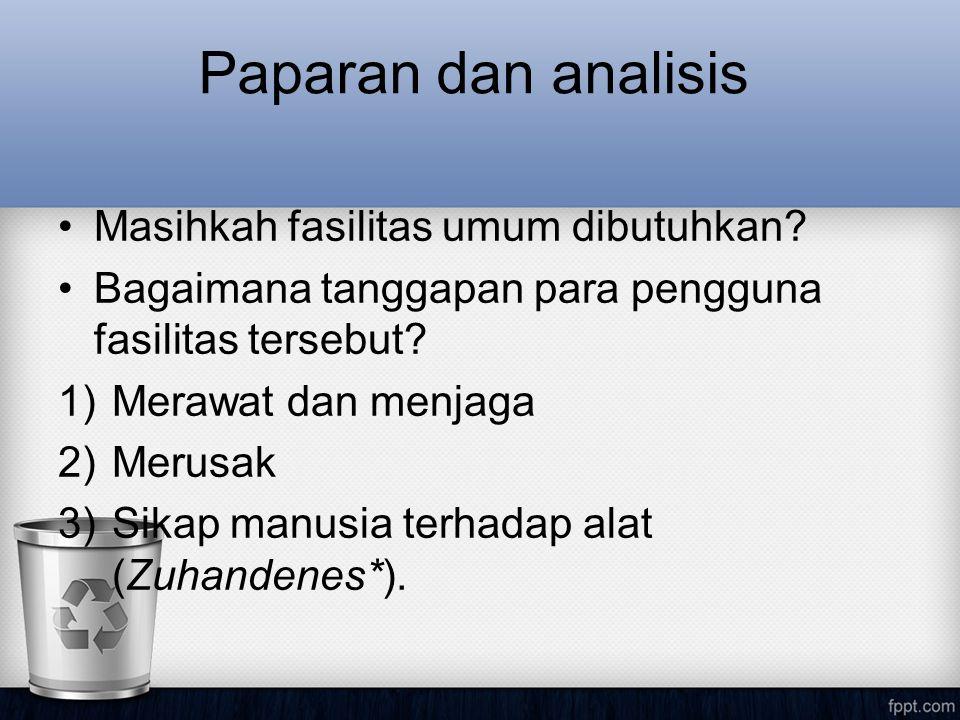 Paparan dan analisis Masihkah fasilitas umum dibutuhkan
