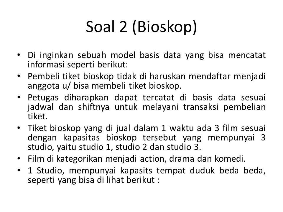 Soal 2 (Bioskop) Di inginkan sebuah model basis data yang bisa mencatat informasi seperti berikut: