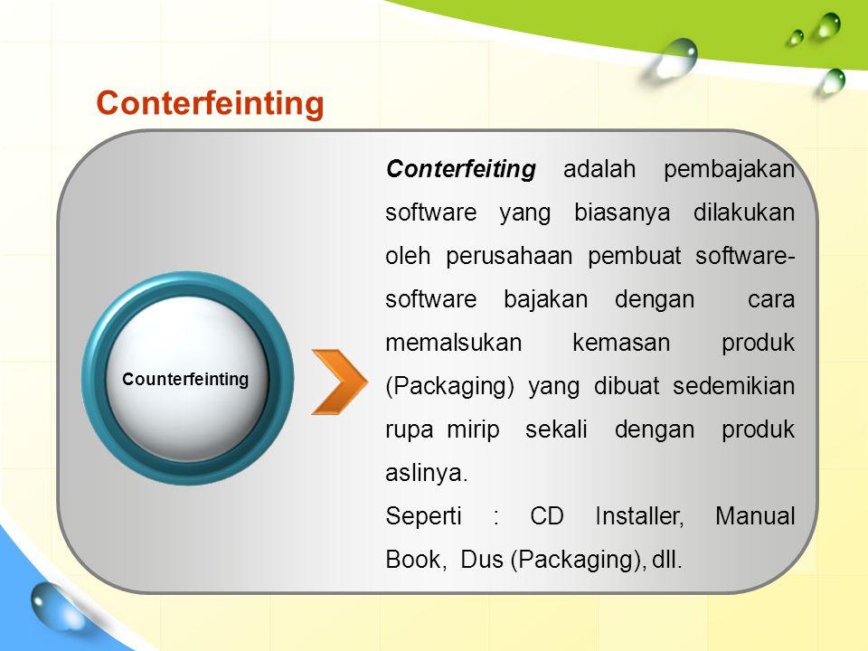 Conterfeinting
