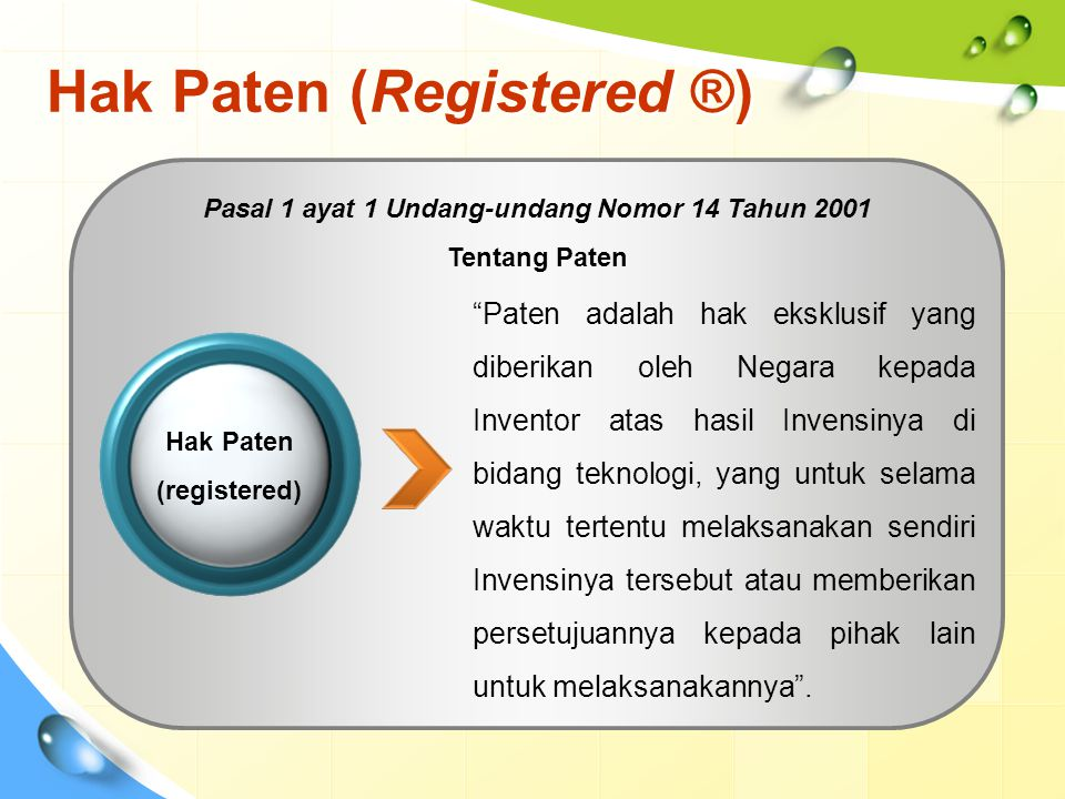 Hak Paten (Registered ®)