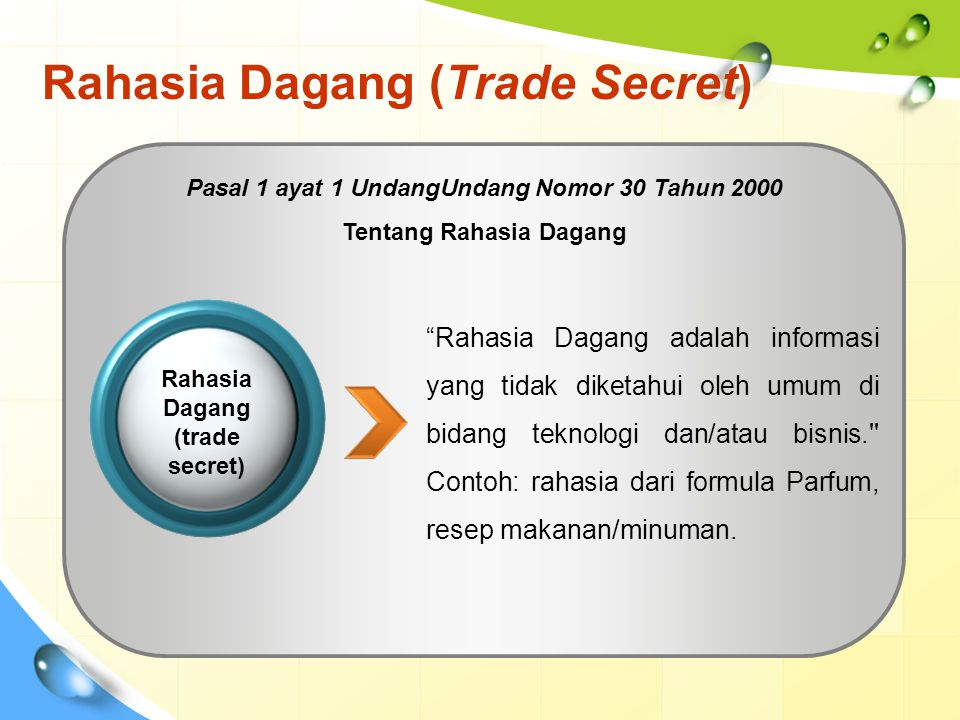 Rahasia Dagang (Trade Secret)