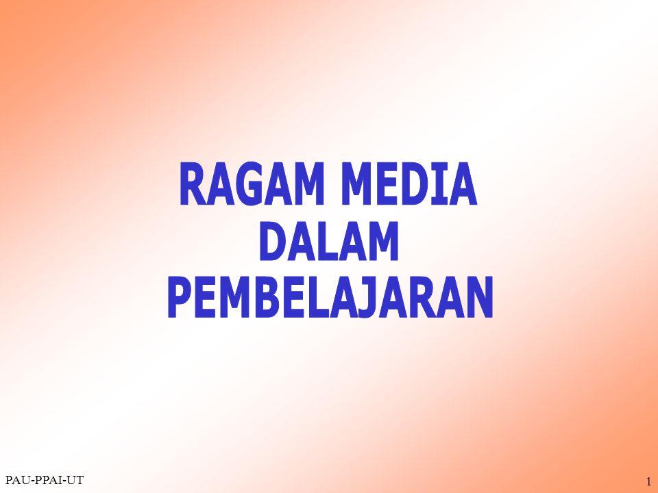 RAGAM MEDIA DALAM PEMBELAJARAN