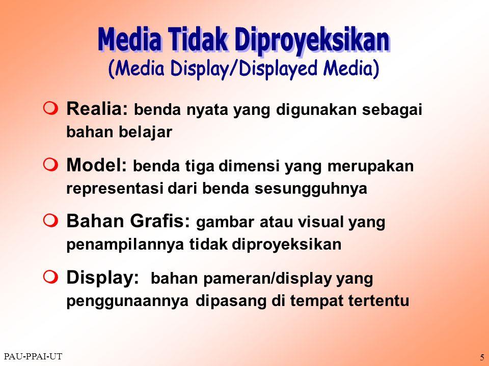Media Tidak Diproyeksikan