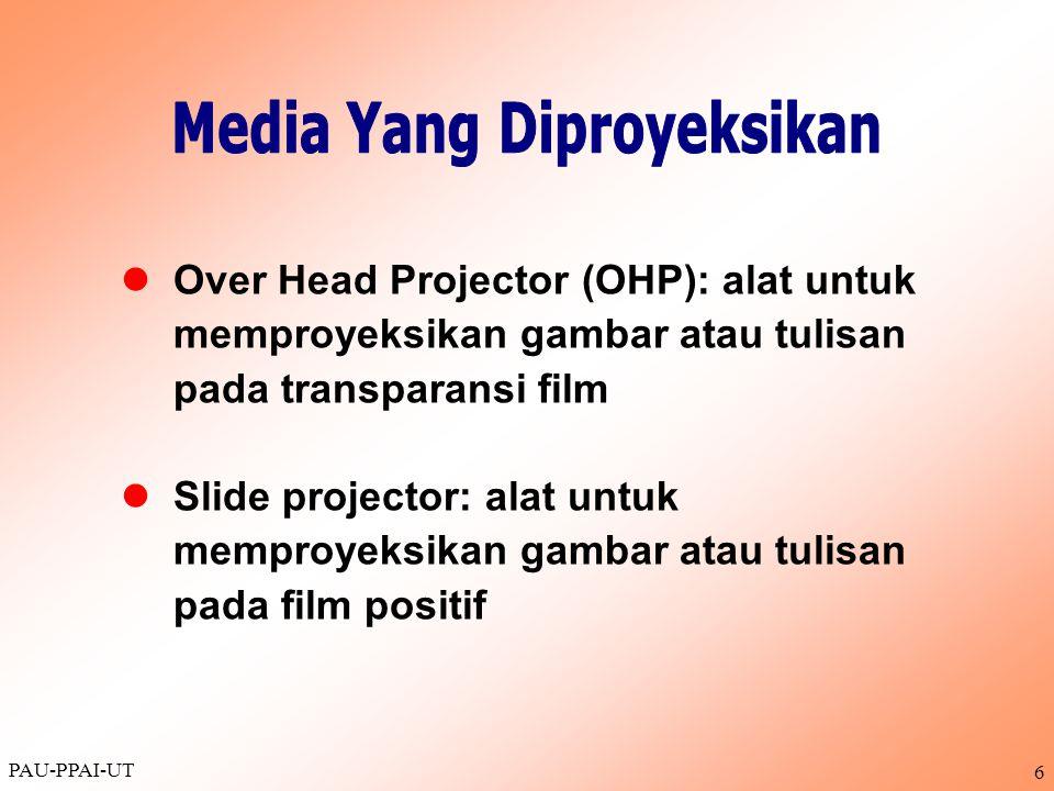Media Yang Diproyeksikan