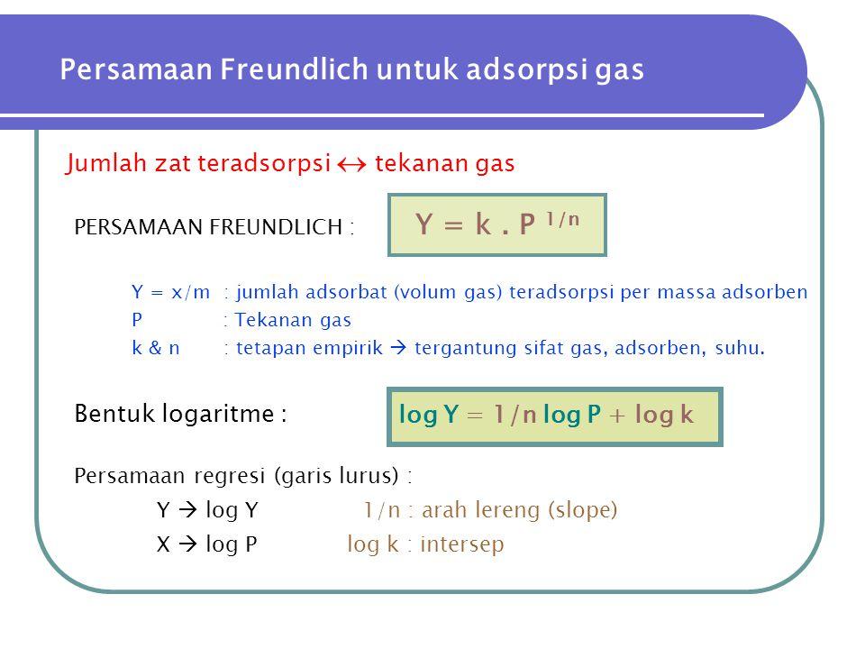 Persamaan Freundlich untuk adsorpsi gas