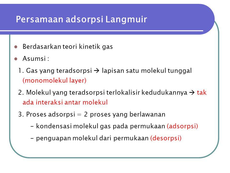 Persamaan adsorpsi Langmuir