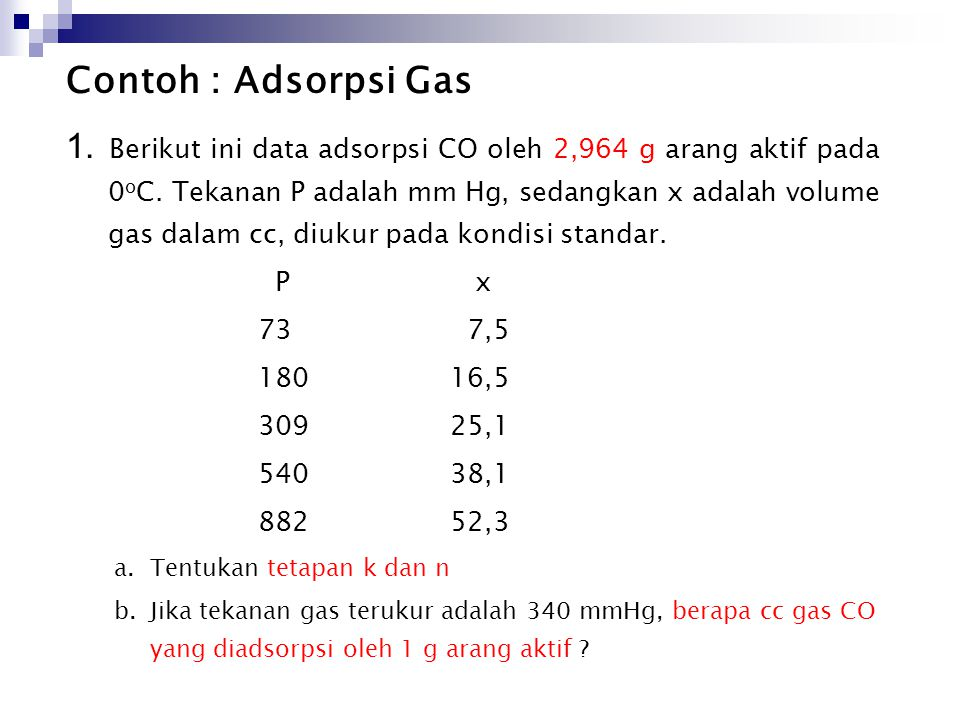 Contoh : Adsorpsi Gas