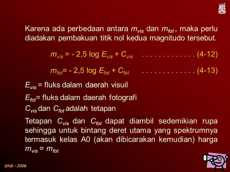 Karena ada perbedaan antara mvis dan mfot , maka perlu diadakan pembakuan titik nol kedua magnitudo tersebut.