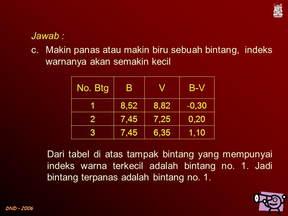 Jawab : Makin panas atau makin biru sebuah bintang, indeks warnanya akan semakin kecil. No. Btg. B.