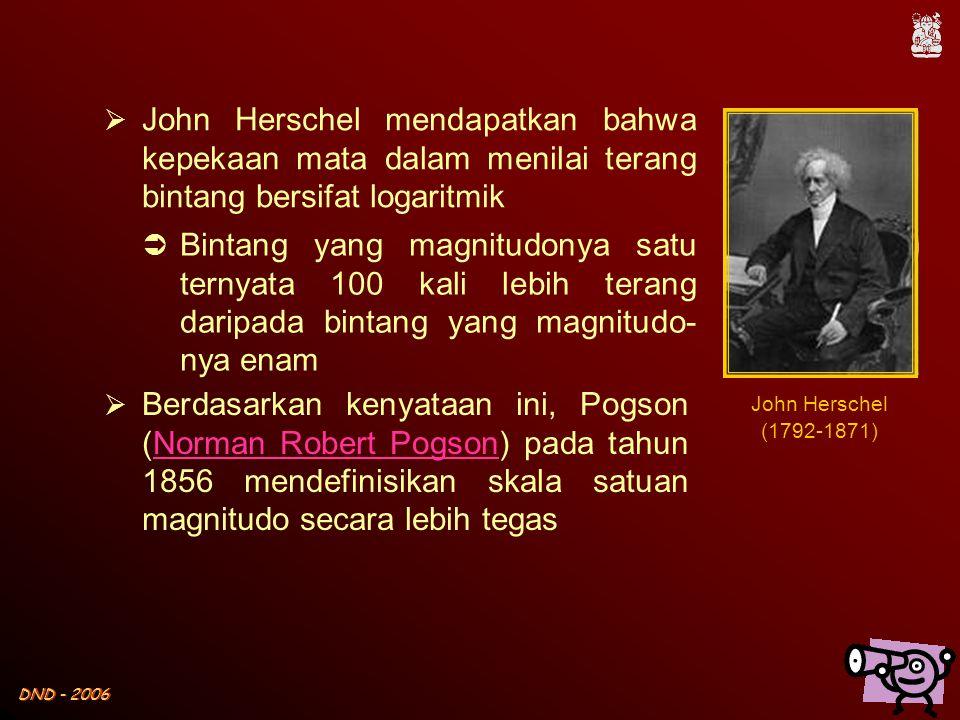 John Herschel mendapatkan bahwa kepekaan mata dalam menilai terang bintang bersifat logaritmik