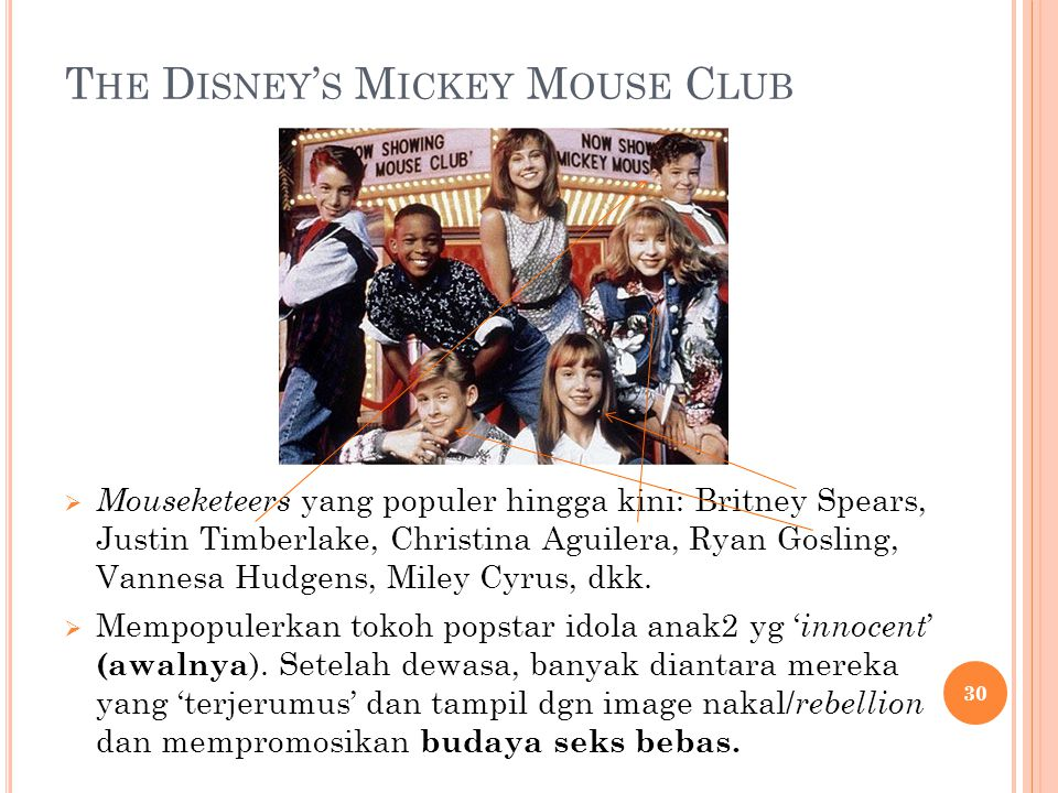 The Disney's Mickey Mouse Club
